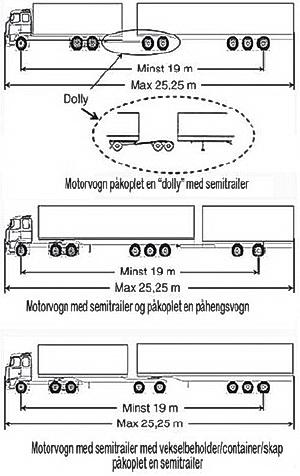 Figur 2. Eksempler på hva som kan regnes som modulvogntog. Kilde: Statens vegvesen.