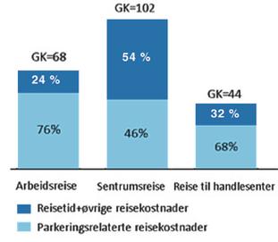 Grafikk fig. 2