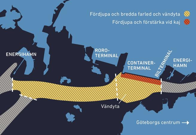 Områdene som Nordens største havn ønsker utdypet. Illustrasjon: Göteborgs Hamn.
