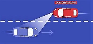 Fartskontroll-bilene er utstyrt for å ta både forbikjørende og møtende fartssyndere. Illustrasjon: Sécurité routière.