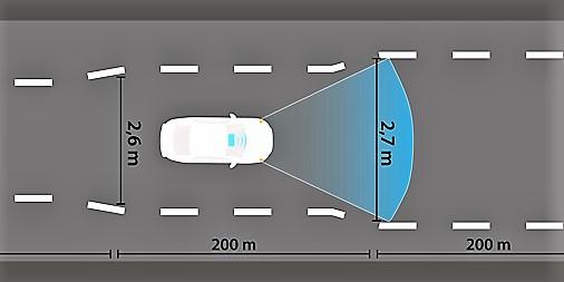 Biler med Lane Keeping Assistance (LKA) kan holde seg innenfor kjørebanen «mer presist enn hvis et menneske styrer bilen», skriver Vejdirektoratet. Illustrasjon: Vejdirektoratet