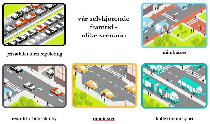 Selvkjøring. Fem framtidsbilder … Illustrasjon: Audun Gjerdi