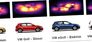 Kartlegging av biler. Illustrasjonen viser ifølge Nye Veier hvordan ulike bilmodeller med ulike drivlinjer kan fremstå på sensorbildet. Illustrasjon: Nye Veier