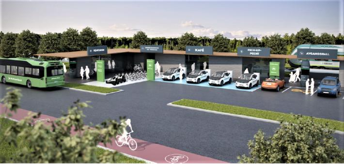Smart mobilitet. En av Kolumbus' visjoner om selskapets mulige tjenester i fremtiden. Her kan folk bruke ulike typer delt mobilitet via et såkalt grønt punkt. Illustrasjon: Kolumbus