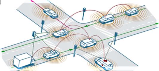 Selvkjørende biler i et trafikksystem. «Oljenedturen, og nå koronakrisen, vil trolig framskynde modernisering av trafikksystemer. Det er da naturlig å tenke at også innføring av selvkjørende biler vil framskyndes», skriver artikkelforfatteren. Illustrasjon: ©European Union, 2015