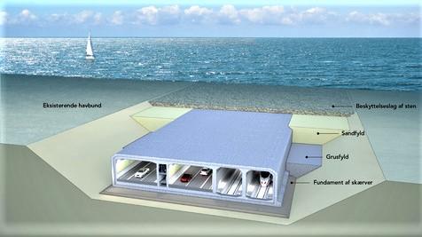 Fehmarn-tunnelen. Tunnelen ventes å kreve investeringer på langt over 50 milliarder danske kroner. Illustrasjon: Femern
